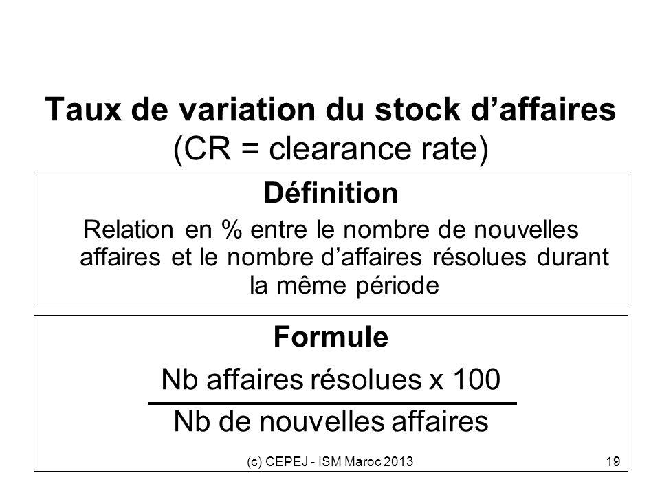 (c) CEPEJ - ISM Maroc 201319 Taux de variation du stock daffaires (CR = clearance rate) Définition Relation en % entre le nombre de nouvelles affaires