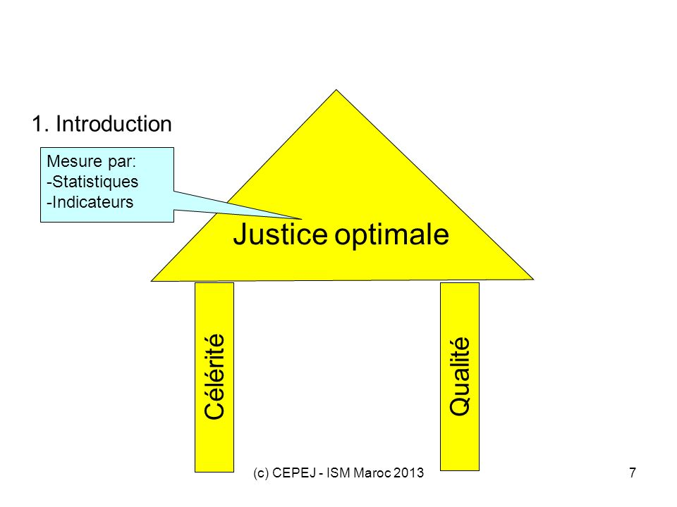 (c) CEPEJ - ISM Maroc 20137 1. Introduction Justice optimale Célérité Qualité Mesure par: -Statistiques -Indicateurs