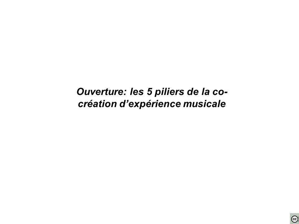 Ouverture: les 5 piliers de la co- création dexpérience musicale