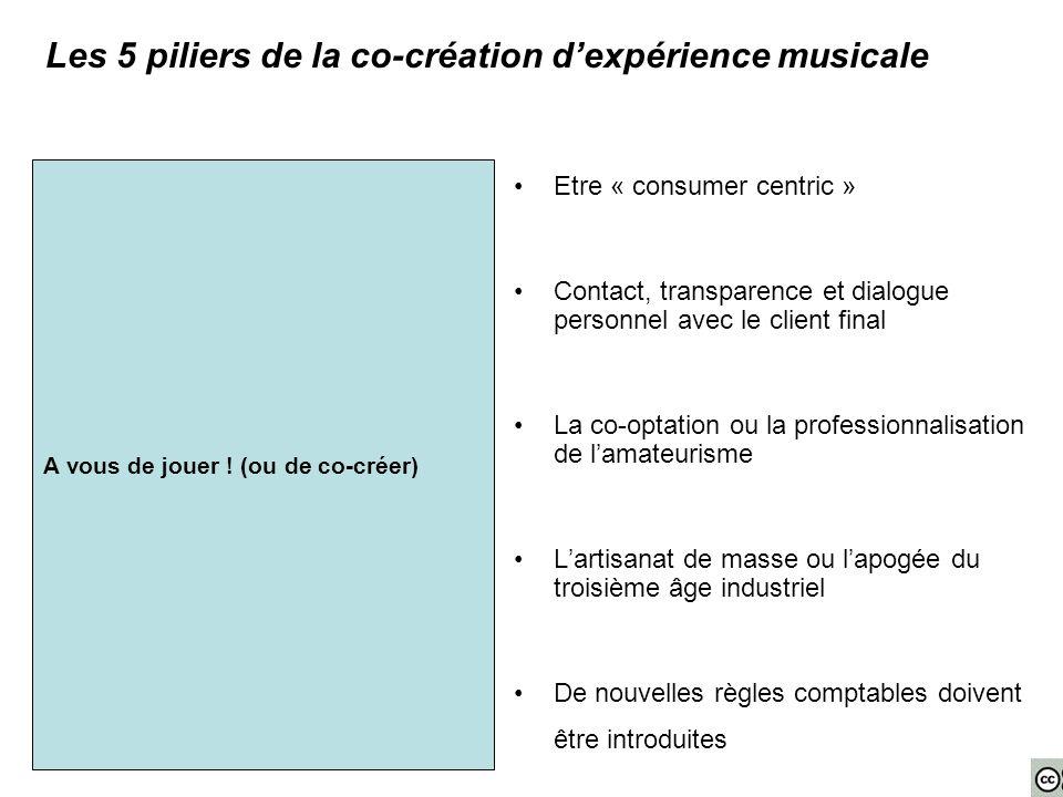 Etre « consumer centric » Contact, transparence et dialogue personnel avec le client final La co-optation ou la professionnalisation de lamateurisme L