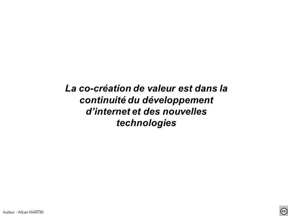 La co-création de valeur est dans la continuité du développement dinternet et des nouvelles technologies Auteur : Alban MARTIN