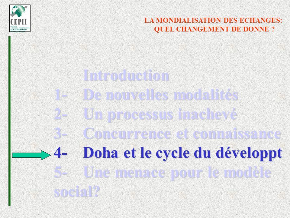 Introduction 1-De nouvelles modalités 2-Un processus inachevé 3-Concurrence et connaissance 4-Doha et le cycle du développt 5-Une menace pour le modèle social.