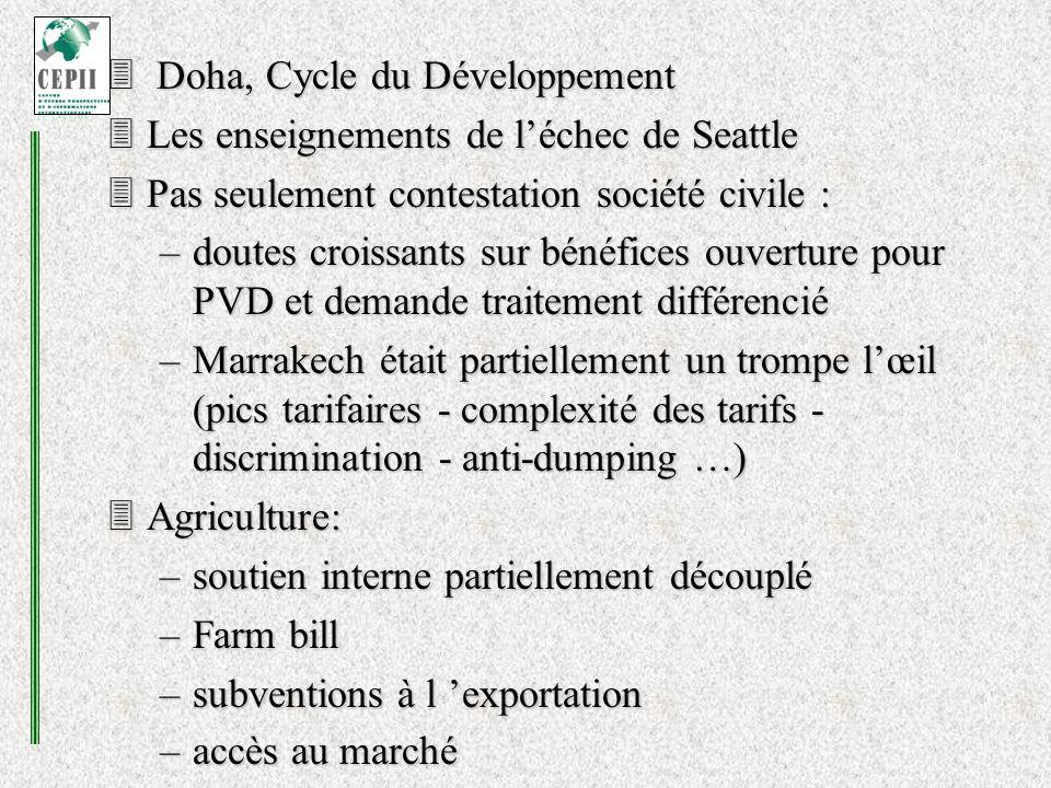 Doha, Cycle du Développement Doha, Cycle du Développement Les enseignements de léchec de Seattle Les enseignements de léchec de Seattle Pas seulement contestation société civile : Pas seulement contestation société civile : –doutes croissants sur bénéfices ouverture pour PVD et demande traitement différencié –Marrakech était partiellement un trompe lœil (pics tarifaires - complexité des tarifs - discrimination - anti-dumping …) Agriculture: Agriculture: –soutien interne partiellement découplé –Farm bill –subventions à l exportation –accès au marché