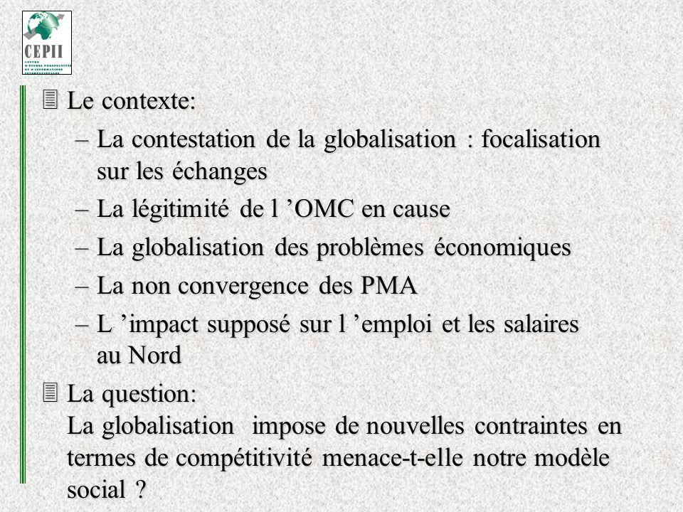 Le contexte: Le contexte: –La contestation de la globalisation : focalisation sur les échanges –La légitimité de l OMC en cause –La globalisation des problèmes économiques –La non convergence des PMA –L impact supposé sur l emploi et les salaires au Nord La question: La globalisation impose de nouvelles contraintes en termes de compétitivité menace-t-elle notre modèle social .