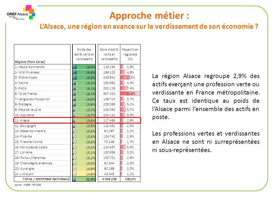 source : INSEE - RP 2009 Approche métier : LAlsace, une région en avance sur le verdissement de son économie .