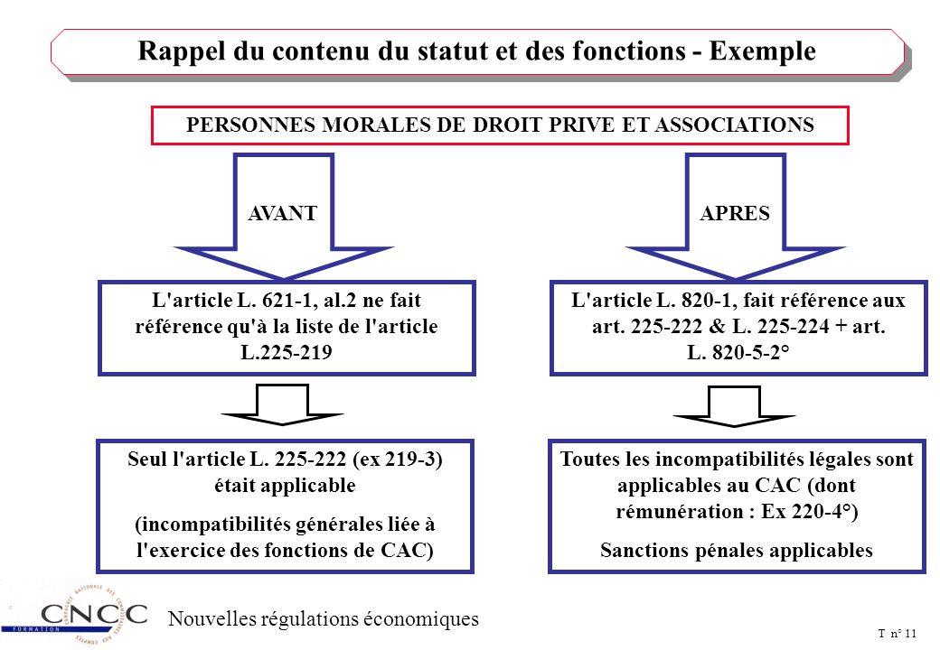 T n° 10 Nouvelles régulations économiques Larticle 820-1 soumet le commissaire aux comptes aux mêmes obligations et aux mêmes sanctions, quelle que so