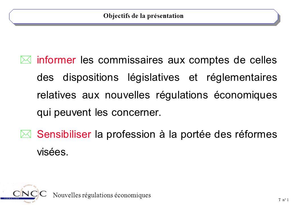 T n° 0 Nouvelles régulations économiques LOI SUR LES NOUVELLES RÉGULATIONS ÉCONOMIQUES