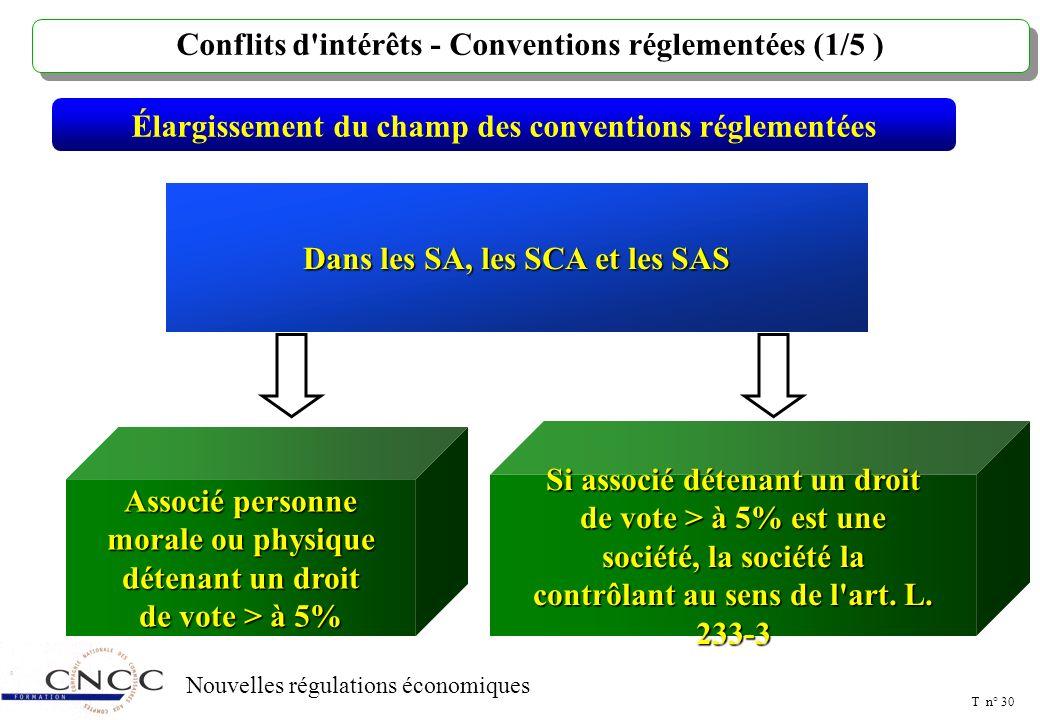 T n° 29 Nouvelles régulations économiques PREVENTION DES CONFLITS D INTERÊTS ET CONVENTIONS REGLEMENTEES