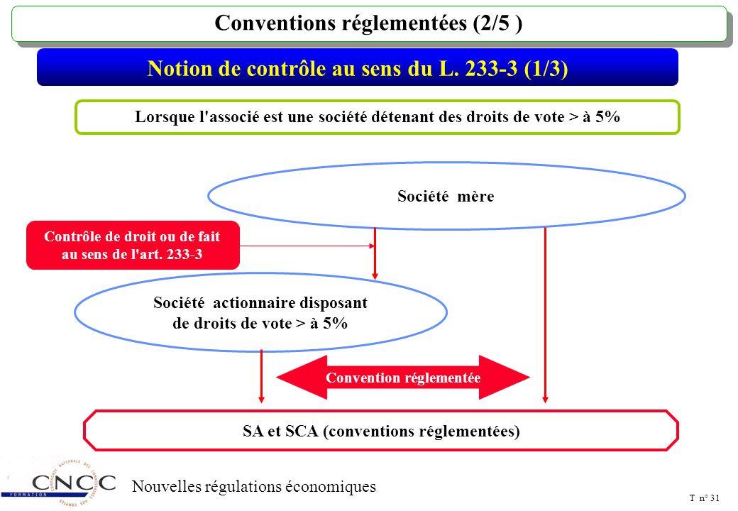 T n° 30 Nouvelles régulations économiques Élargissement du champ des conventions réglementées Dans les SA, les SCA et les SAS Associé personne morale