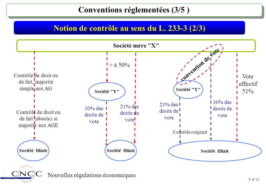 T n° 31 Nouvelles régulations économiques Lorsque l'associé est une société détenant des droits de vote > à 5% SA et SCA (conventions réglementées) So