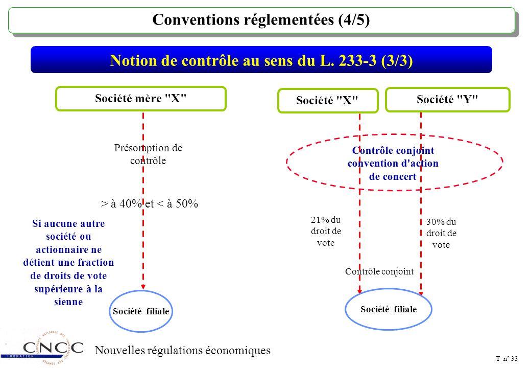T n° 32 Nouvelles régulations économiques Société mère