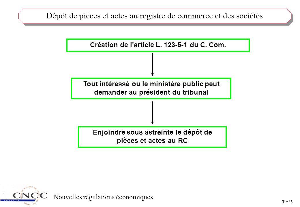 T n° 7 Nouvelles régulations économiques INJONCTION DE FAIRE POUR LE DEPOT DE PIECES