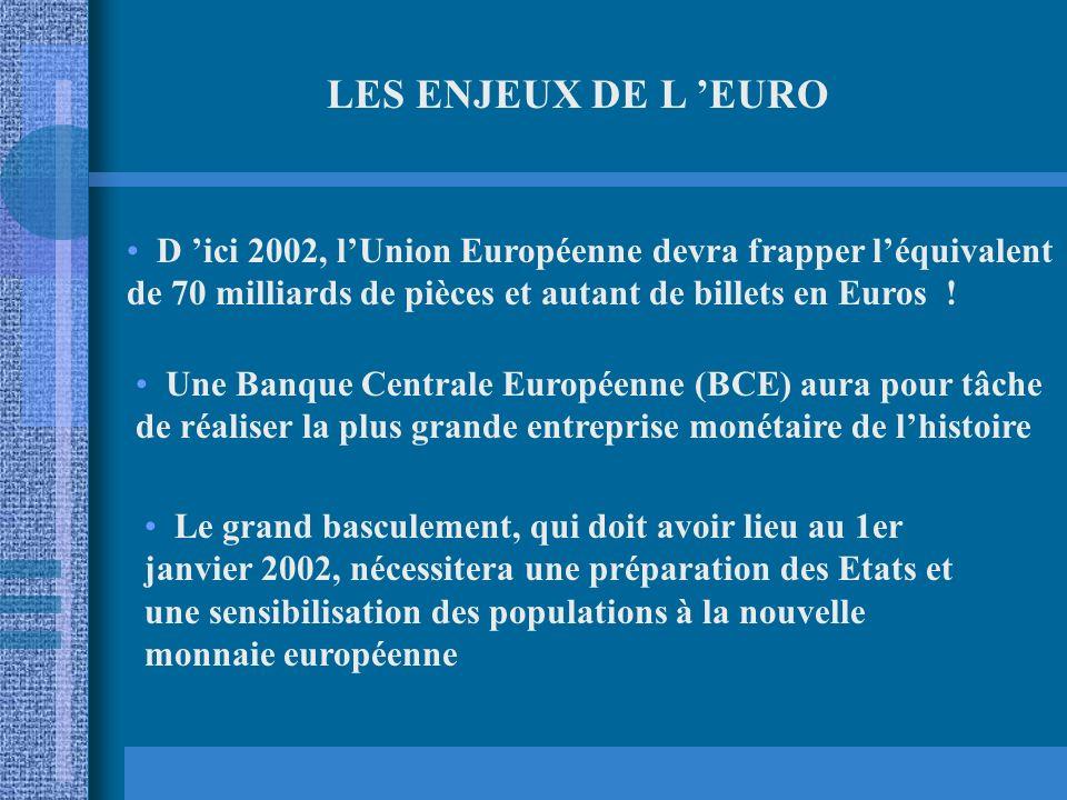 LES AVANTAGES DE L EURO La stabilité monétaire grâce à la suppression des changes le développement des échanges intra-communautaires la réduction des