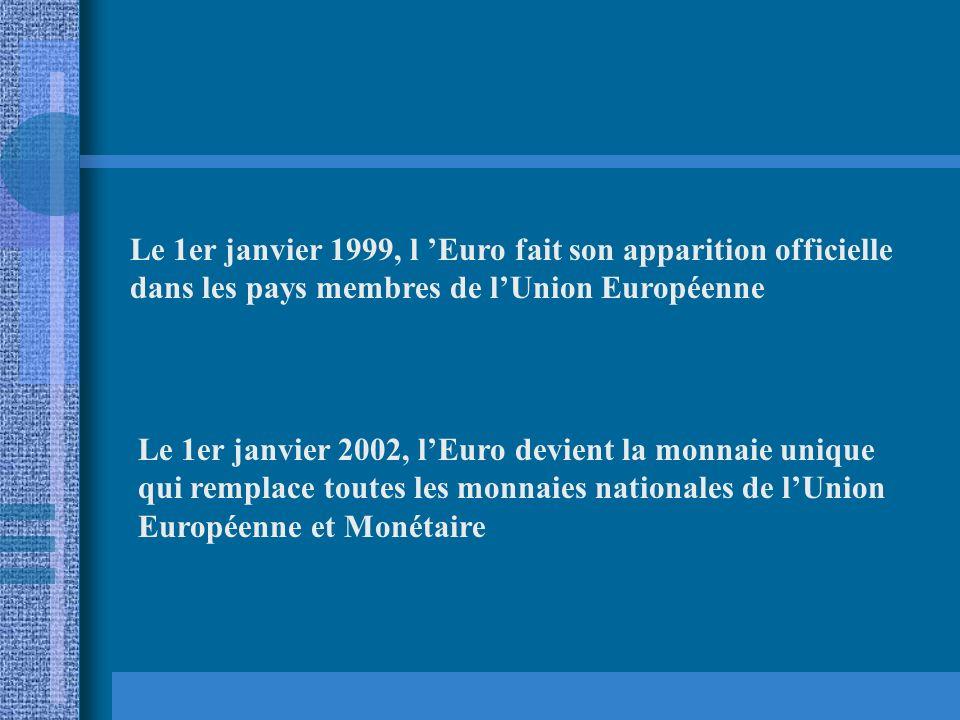Le 1er janvier 1999, l Euro fait son apparition officielle dans les pays membres de lUnion Européenne Le 1er janvier 2002, lEuro devient la monnaie unique qui remplace toutes les monnaies nationales de lUnion Européenne et Monétaire