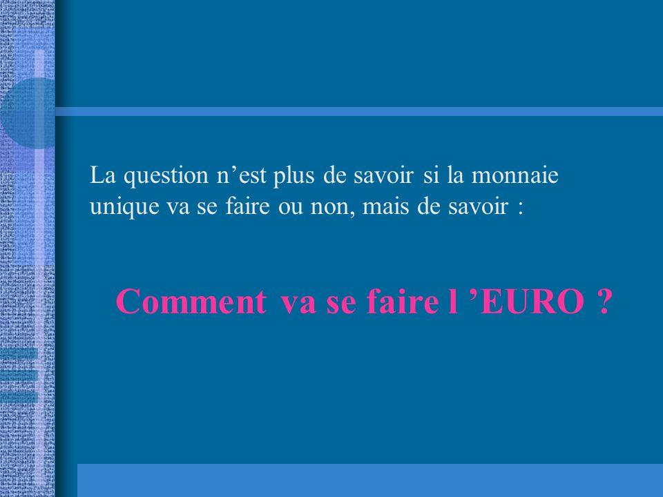 Le 1er janvier 1999, l Euro fait son apparition officielle dans les pays membres de lUnion Européenne Le 1er janvier 2002, lEuro devient la monnaie un