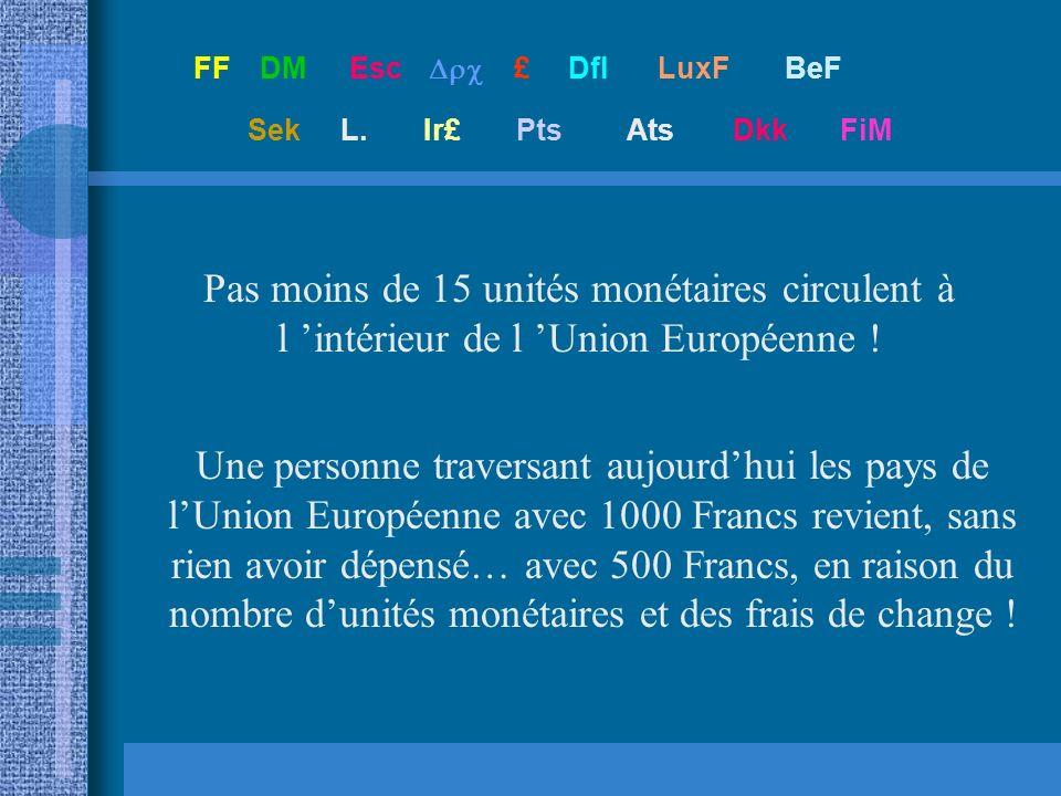 FFDMEsc £DflLuxFBeF SekL.Ir£PtsAtsDkkFiM Pas moins de 15 unités monétaires circulent à l intérieur de l Union Européenne .
