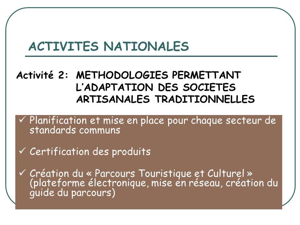 ACTIVITES NATIONALES Planification et mise en place pour chaque secteur de standards communs Certification des produits Création du « Parcours Touristique et Culturel » (plateforme électronique, mise en réseau, création du guide du parcours) Activité 2: METHODOLOGIES PERMETTANT LADAPTATION DES SOCIETES ARTISANALES TRADITIONNELLES