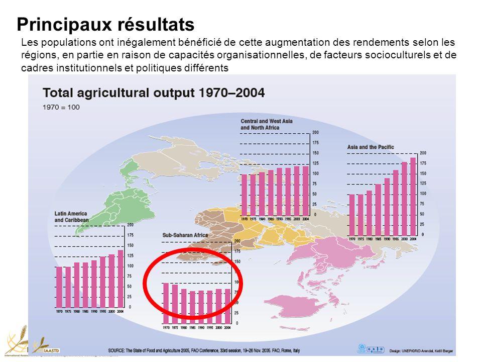Les populations ont inégalement bénéficié de cette augmentation des rendements selon les régions, en partie en raison de capacités organisationnelles,