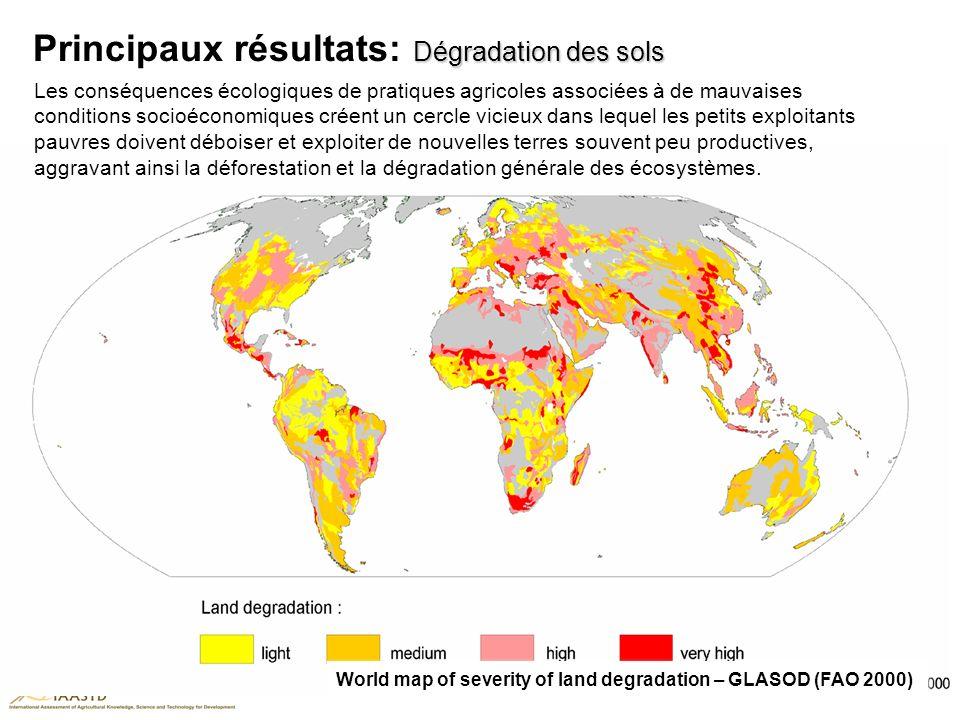 World map of severity of land degradation – GLASOD (FAO 2000) Les conséquences écologiques de pratiques agricoles associées à de mauvaises conditions
