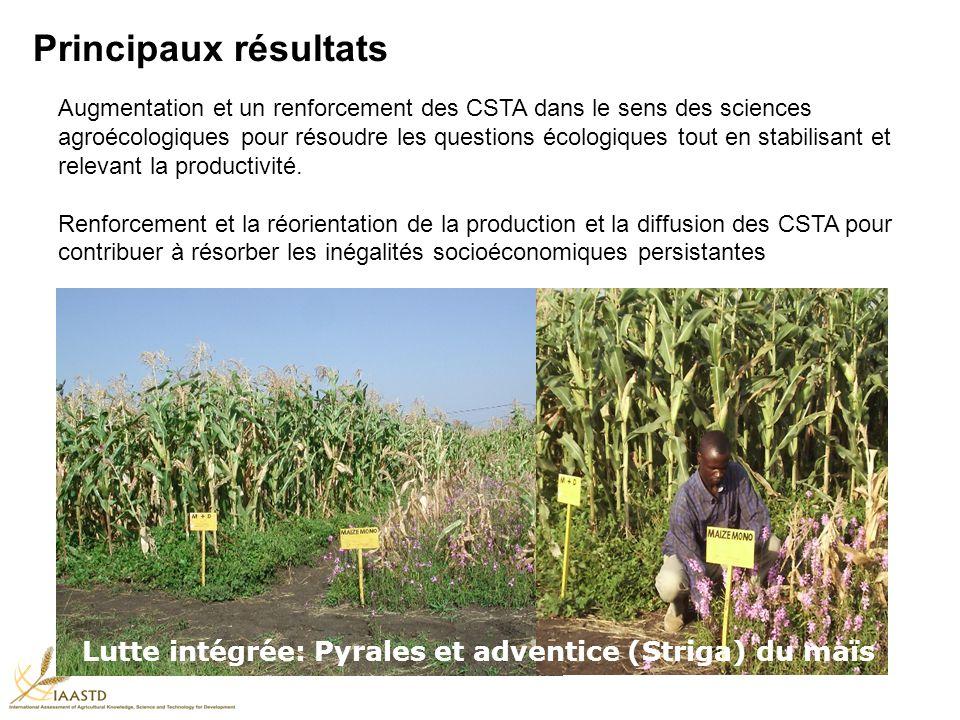Principaux résultats Augmentation et un renforcement des CSTA dans le sens des sciences agroécologiques pour résoudre les questions écologiques tout en stabilisant et relevant la productivité.
