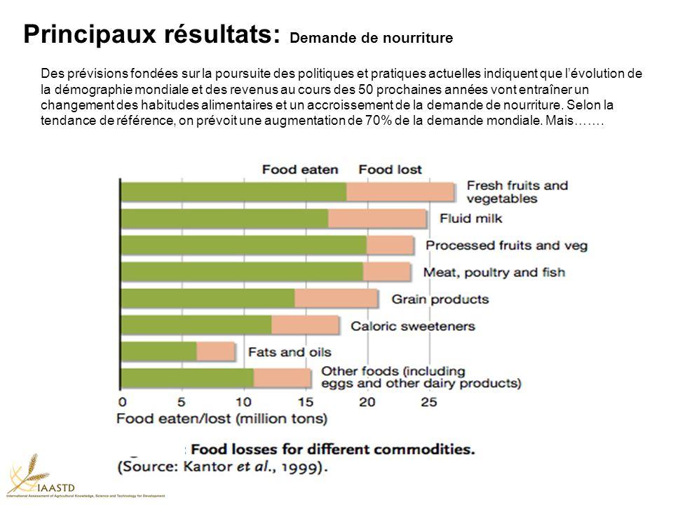 Principaux résultats: Demande de nourriture Des prévisions fondées sur la poursuite des politiques et pratiques actuelles indiquent que lévolution de
