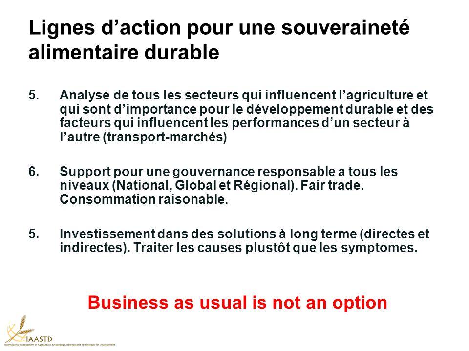5.Analyse de tous les secteurs qui influencent lagriculture et qui sont dimportance pour le développement durable et des facteurs qui influencent les