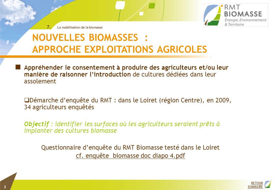 RETOUR SOMMAIRE La mobilisation de la biomasse 7. NOUVELLES BIOMASSES : APPROCHE EXPLOITATIONS AGRICOLES Appréhender le consentement à produire des ag