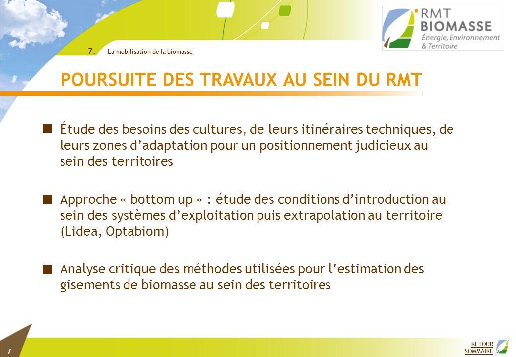 2 RETOUR SOMMAIRE © INRA 7. La mobilisation de la biomasse POURSUITE DES TRAVAUX AU SEIN DU RMT Étude des besoins des cultures, de leurs itinéraires t