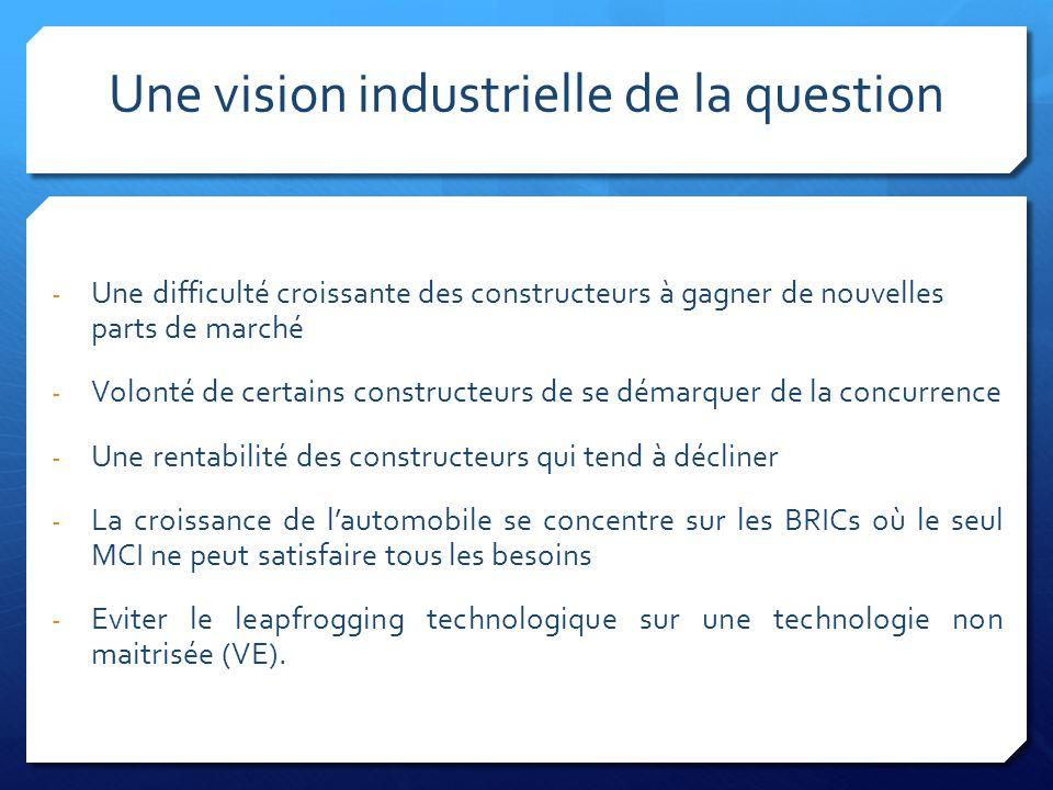 Une vision industrielle de la question - Une difficulté croissante des constructeurs à gagner de nouvelles parts de marché - Volonté de certains const