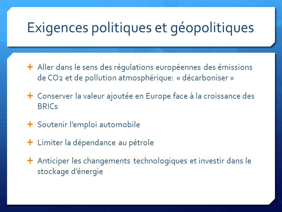 Exigences politiques et géopolitiques Aller dans le sens des régulations européennes des émissions de CO2 et de pollution atmosphérique: « décarbonise