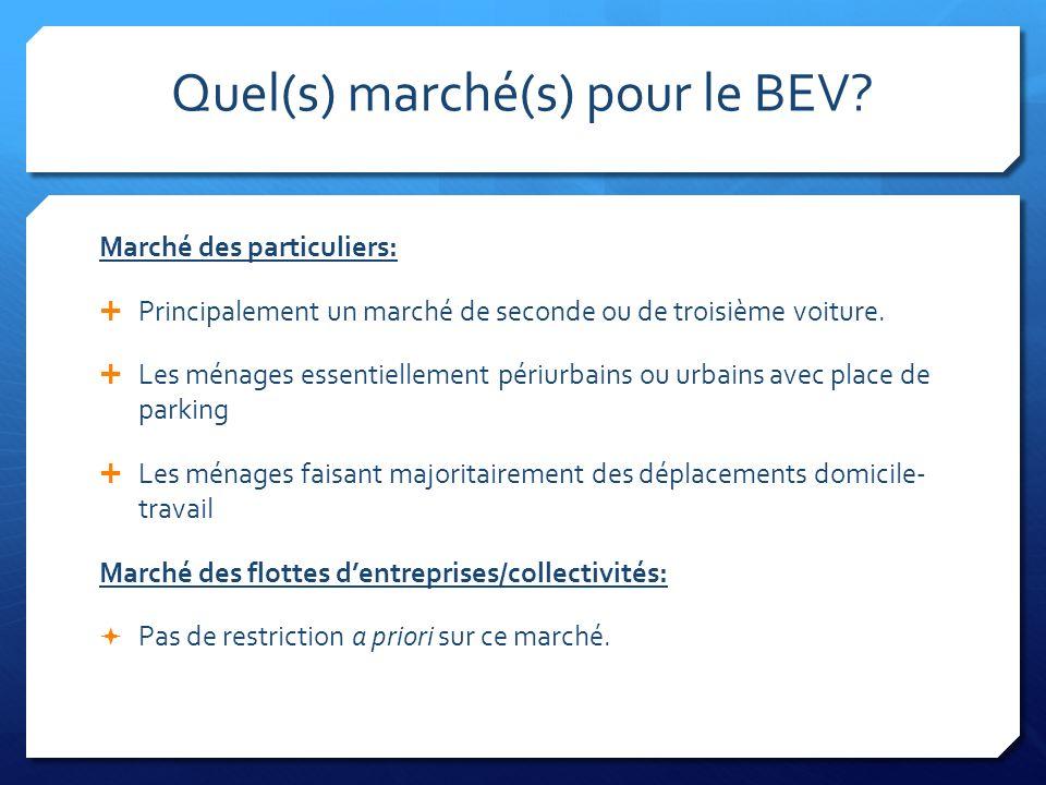 Quel(s) marché(s) pour le BEV? Marché des particuliers: Principalement un marché de seconde ou de troisième voiture. Les ménages essentiellement périu