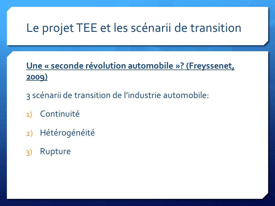 Le projet TEE et les scénarii de transition Une « seconde révolution automobile »? (Freyssenet, 2009) 3 scénarii de transition de lindustrie automobil