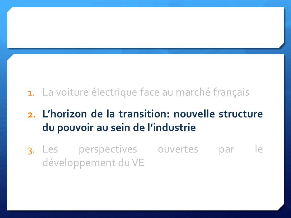 1. La voiture électrique face au marché français 2. Lhorizon de la transition: nouvelle structure du pouvoir au sein de lindustrie 3. Les perspectives