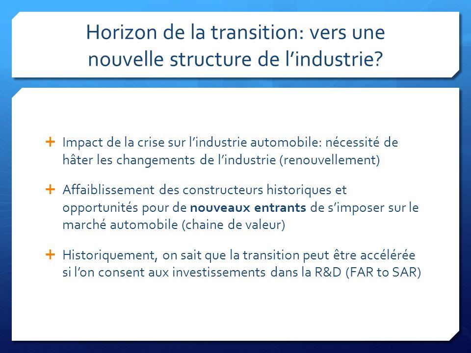 Horizon de la transition: vers une nouvelle structure de lindustrie? Impact de la crise sur lindustrie automobile: nécessité de hâter les changements