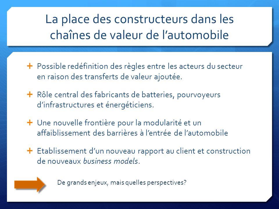 La place des constructeurs dans les chaînes de valeur de lautomobile Possible redéfinition des règles entre les acteurs du secteur en raison des trans