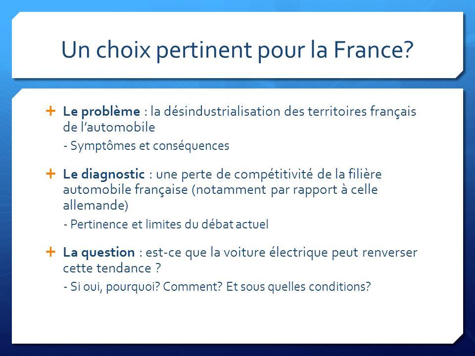 Un choix pertinent pour la France? Le problème : la désindustrialisation des territoires français de lautomobile - Symptômes et conséquences Le diagno