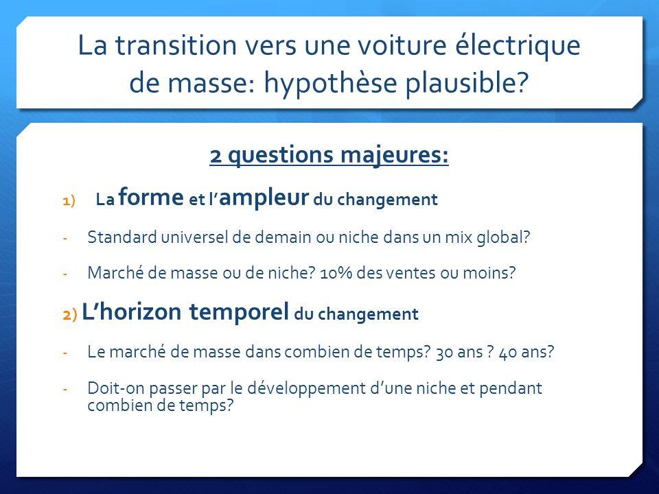 La transition vers une voiture électrique de masse: hypothèse plausible? 2 questions majeures: 1) La forme et l ampleur du changement - Standard unive