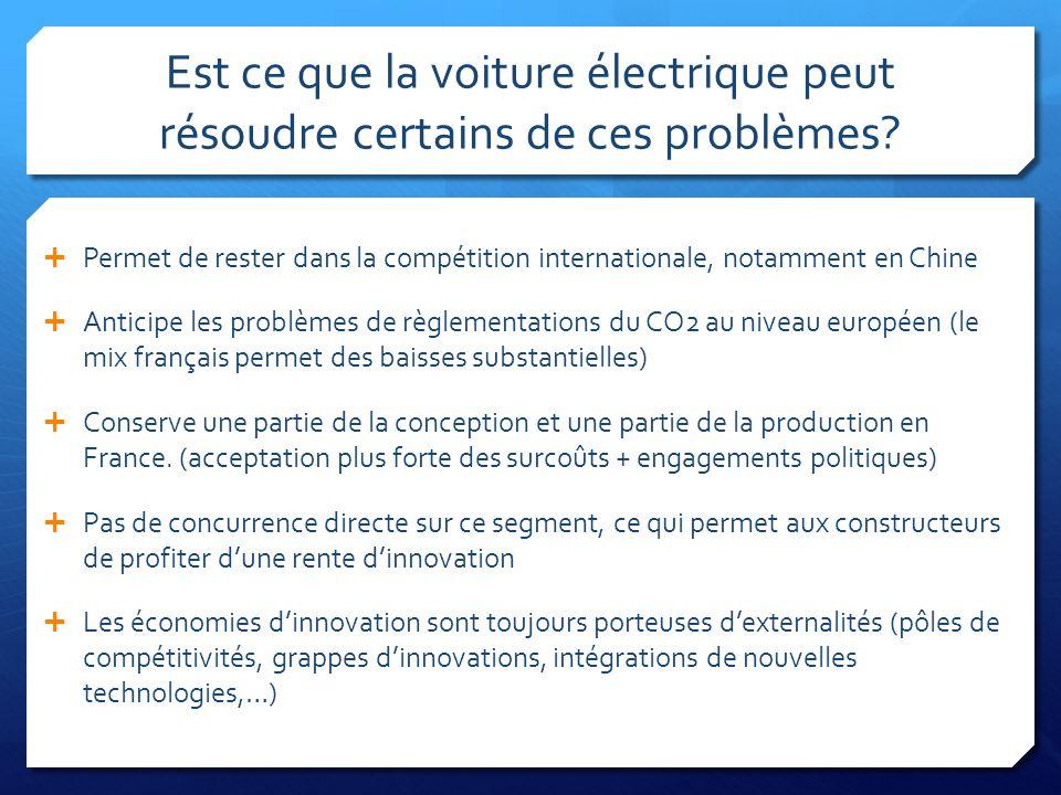 Est ce que la voiture électrique peut résoudre certains de ces problèmes? Permet de rester dans la compétition internationale, notamment en Chine Anti