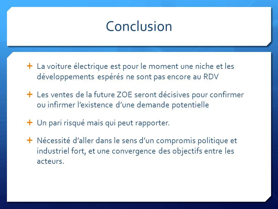 Conclusion La voiture électrique est pour le moment une niche et les développements espérés ne sont pas encore au RDV Les ventes de la future ZOE sero