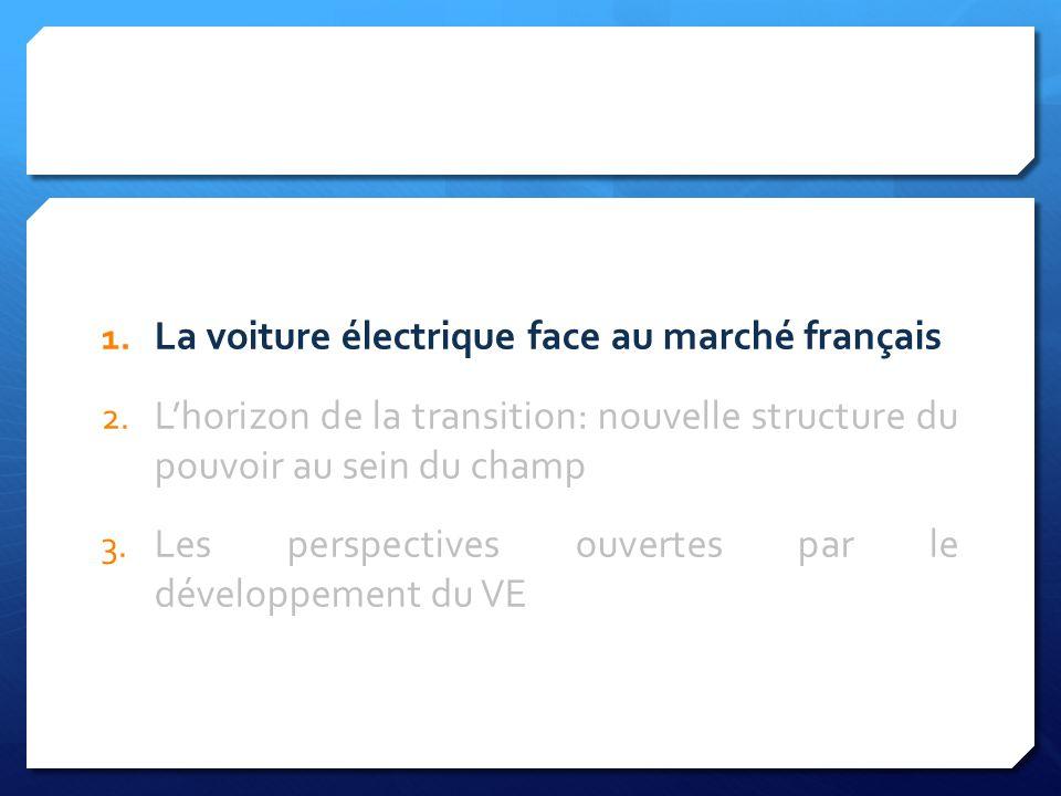 1. La voiture électrique face au marché français 2. Lhorizon de la transition: nouvelle structure du pouvoir au sein du champ 3. Les perspectives ouve