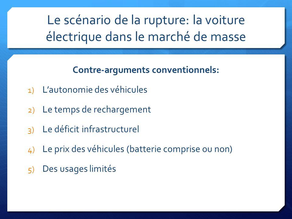 Le scénario de la rupture: la voiture électrique dans le marché de masse Contre-arguments conventionnels: 1) Lautonomie des véhicules 2) Le temps de r