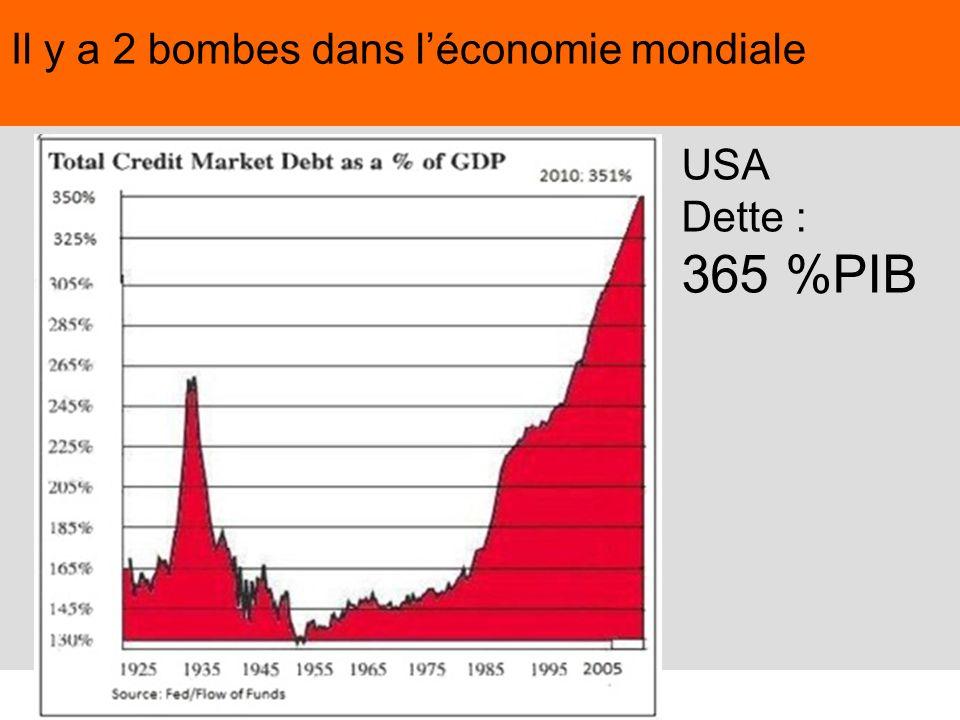 16 Il y a 2 bombes dans léconomie mondiale USA Dette : 365 %PIB