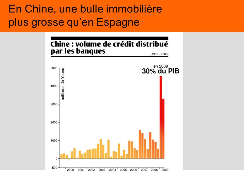 18 En Chine, une bulle immobilière plus grosse quen Espagne