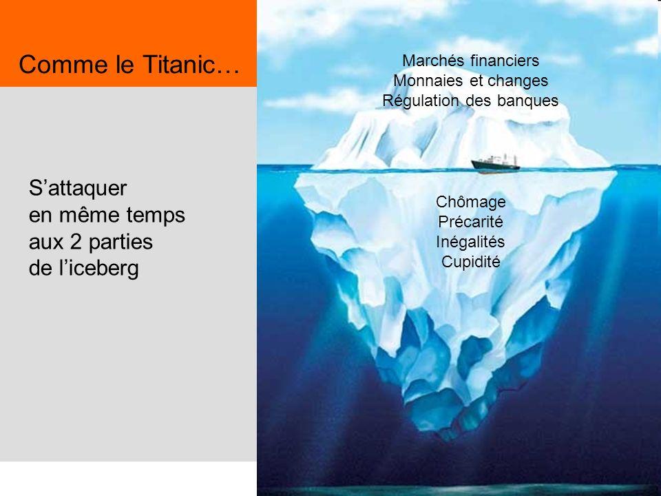 32 Comme le Titanic… Marchés financiers Monnaies et changes Régulation des banques Chômage Précarité Inégalités Cupidité Sattaquer en même temps aux 2