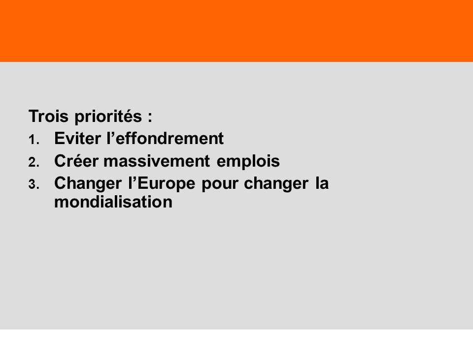 37 Trois priorités : 1. Eviter leffondrement 2. Créer massivement emplois 3. Changer lEurope pour changer la mondialisation