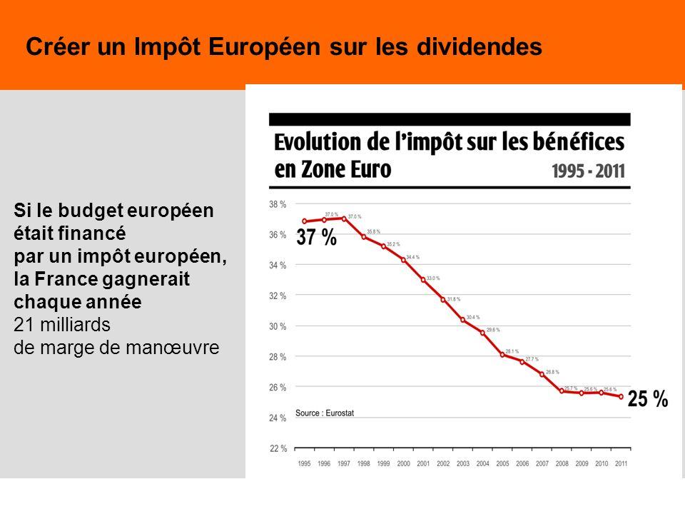41 Créer un Impôt Européen sur les dividendes Si le budget européen était financé par un impôt européen, la France gagnerait chaque année 21 milliards