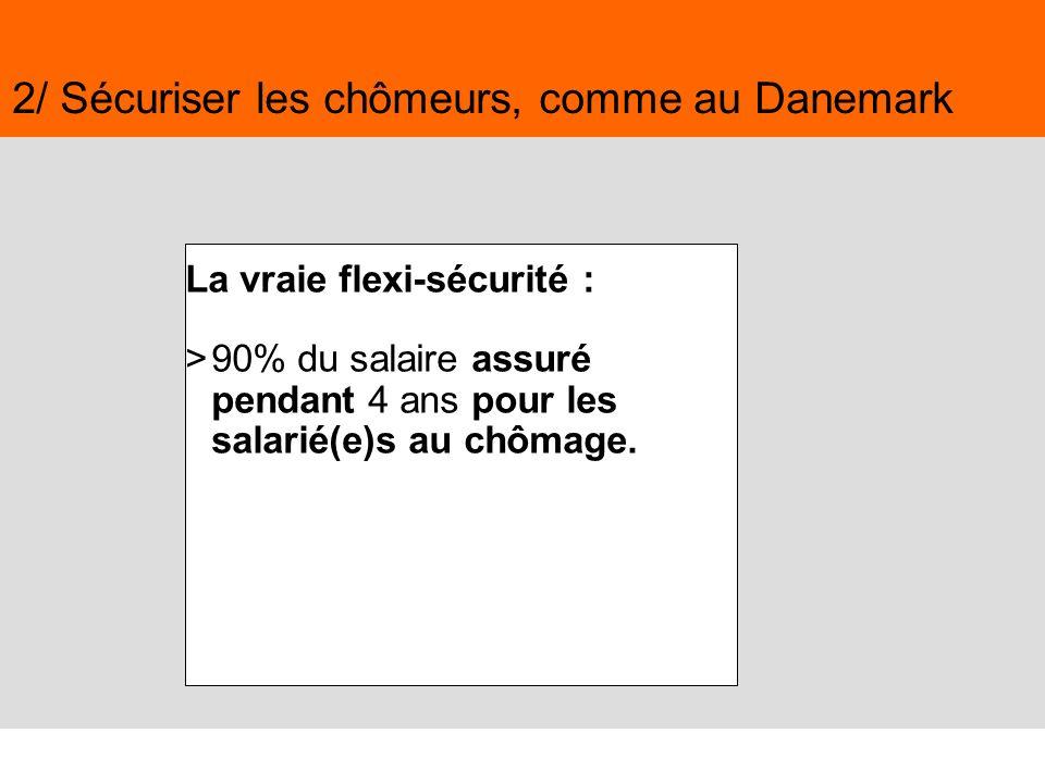 43 Juin 2009,© Nouvelle Donne, www.nouvelledonne.fr 43 La vraie flexi-sécurité : >90% du salaire assuré pendant 4 ans pour les salarié(e)s au chômage.
