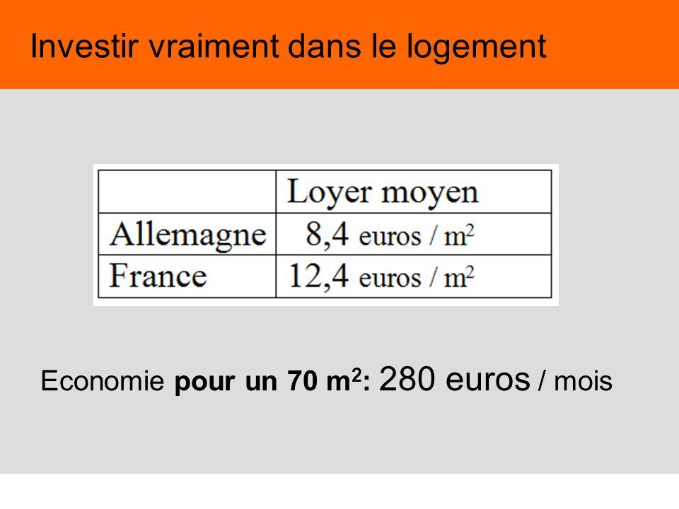 48 Investir vraiment dans le logement Economie pour un 70 m 2 : 280 euros / mois