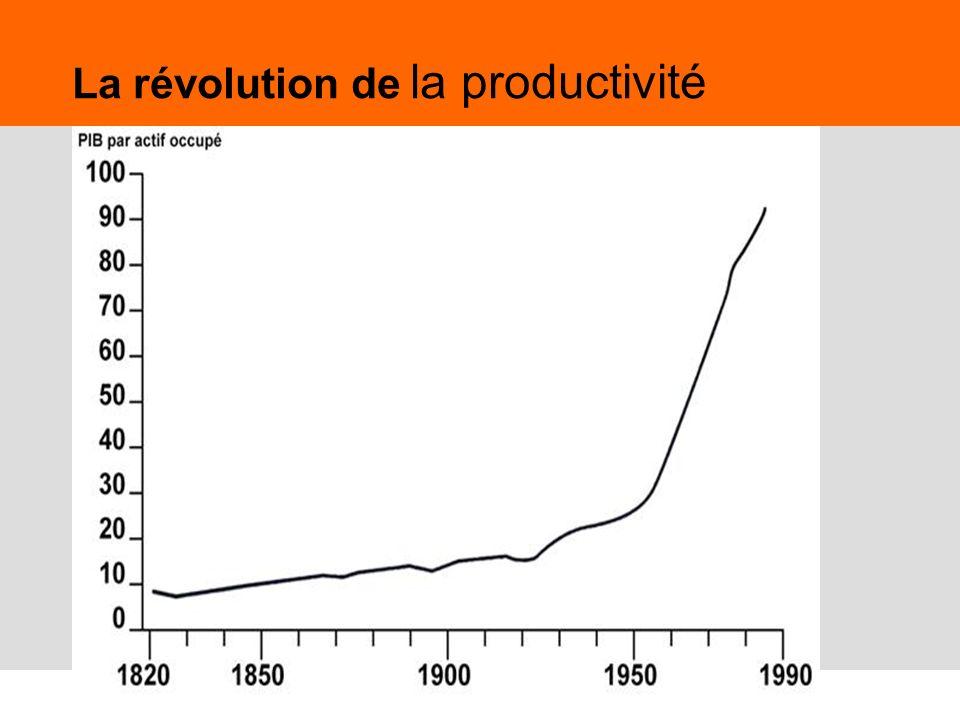 56 La révolution de la productivité