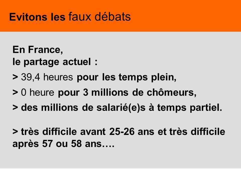 64 Evitons les faux débats En France, le partage actuel : > 39,4 heures pour les temps plein, > 0 heure pour 3 millions de chômeurs, > des millions de